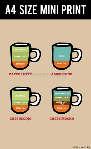 Mini Prints, Types Of Coffee | Mini Print, - PosterGully