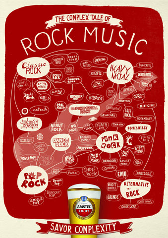 PosterGully Specials, Complex Tale Of Rock Music, - PosterGully