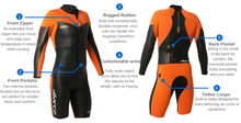 Load image into Gallery viewer, Blue Seventy Alliance Triathlon SwimRun Wetsuit Mens - Tri Wetsuit Hire