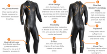 Load image into Gallery viewer, Blue Seventy Reaction Triathlon Wetsuit Mens - Tri Wetsuit Hire