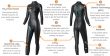 Load image into Gallery viewer, Blue Seventy Reaction Triathlon Wetsuit Womens - Tri Wetsuit Hire