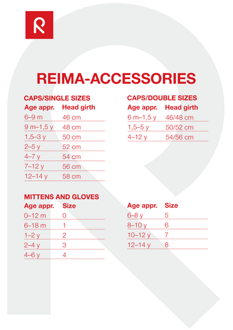 Reima Accessories Size Chart For Mittens, Beanies, Caps and Gloves