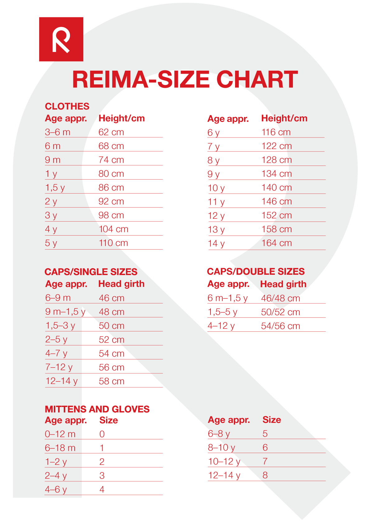 Reima Clothing Size Chart For Babies, Kids and Teens