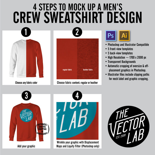 4 Steps to Mock Up a Men's Crew Neck Sweatshirt Photoshop and Illustrator