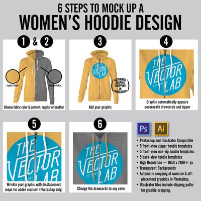 6 Steps to Mock Up a Women's Hoodie Sweatshirt Design - Templates for Photoshop and Illustrator