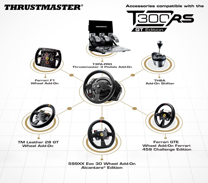 Thrustmaster T300RS GT Edition Steering Wheel + Pedal with
