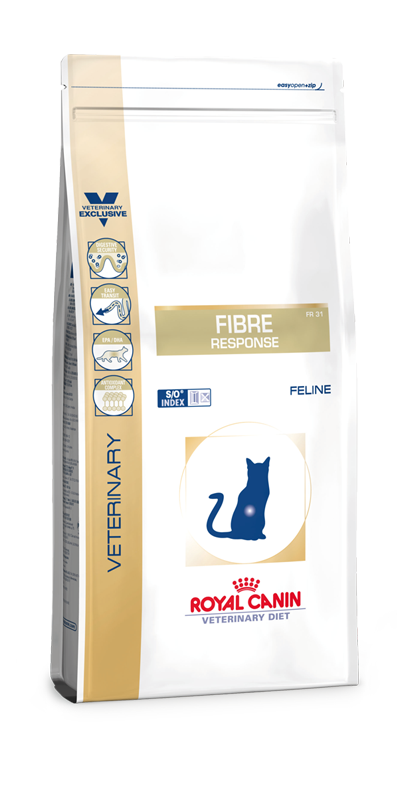 Fibre Response Cat | Marigin AG