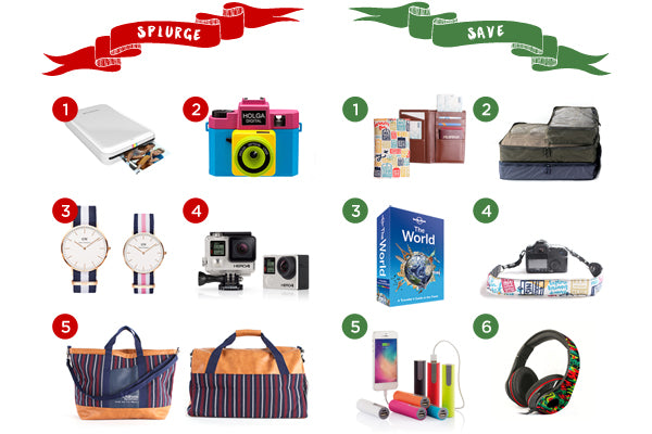 2015 Holiday Gift Guide for Travelers