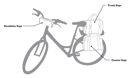 Biking to Work - Bike Bags Overview