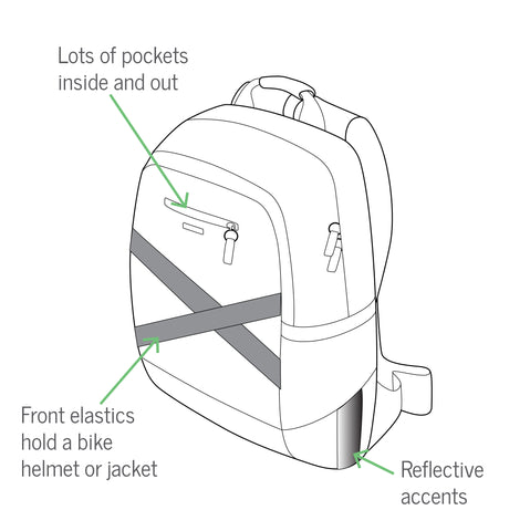 Po Campo Irving Backpack Pannier