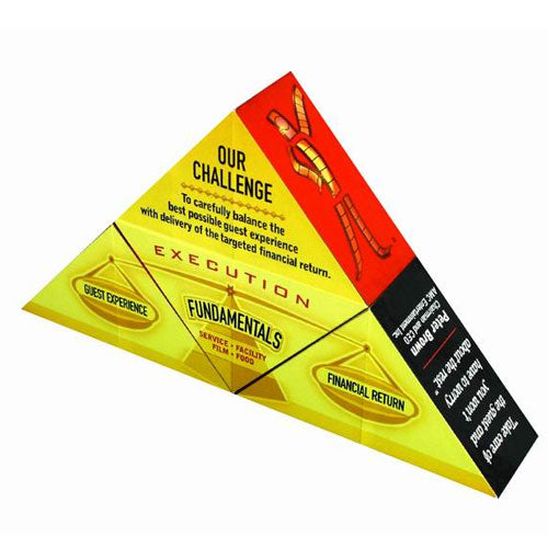 Magic Triangle - Promotional Products