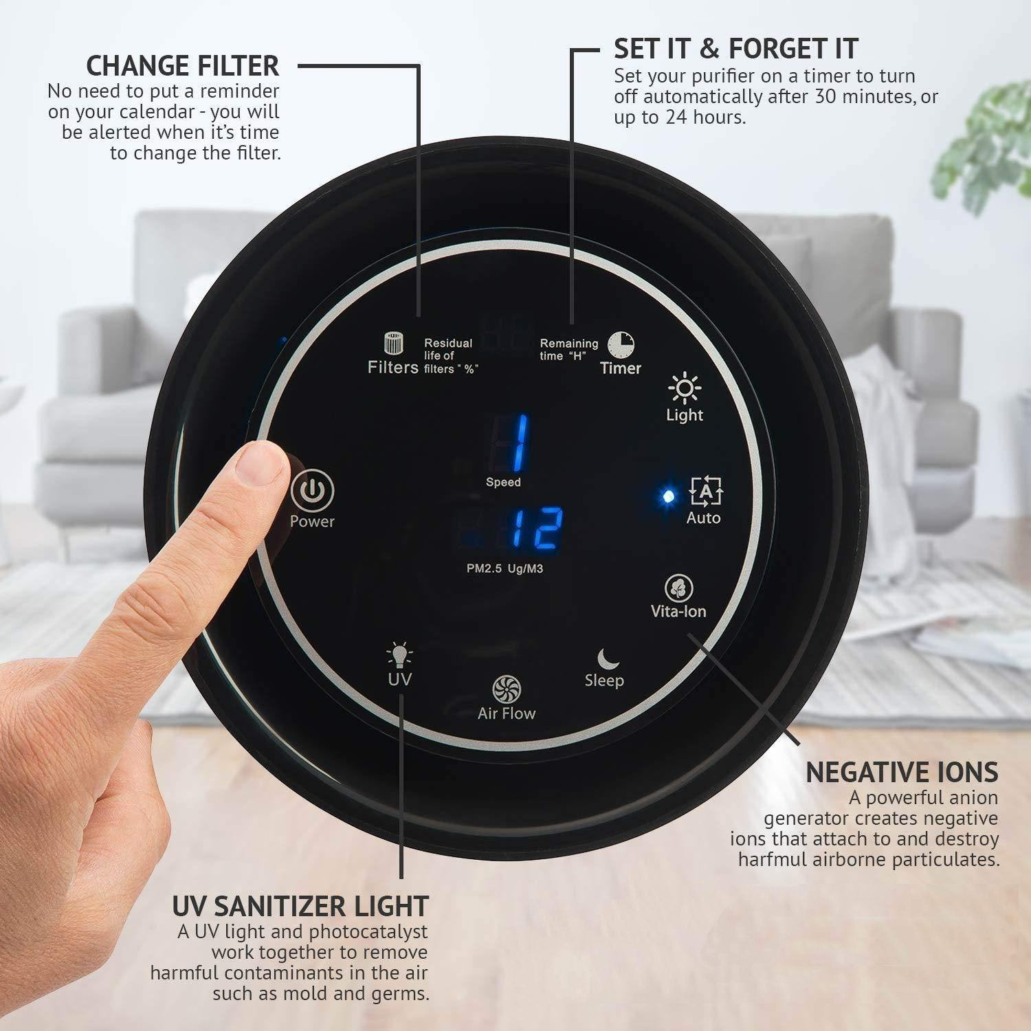 Powerful Small to Large Room Air Purifier