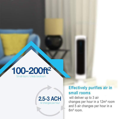 Automatically Air Purifier With 4-Stage Purification