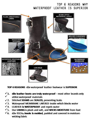 diagram of Women's fashion Sienna black dav waterproof leather boots.