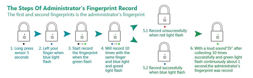 Fingerprint Lock - The Most Unique Lock ever