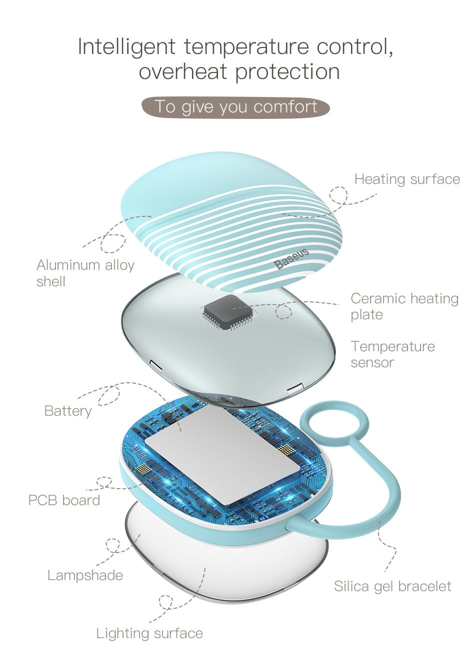 Rechargeable Hand Warmer for this Winter