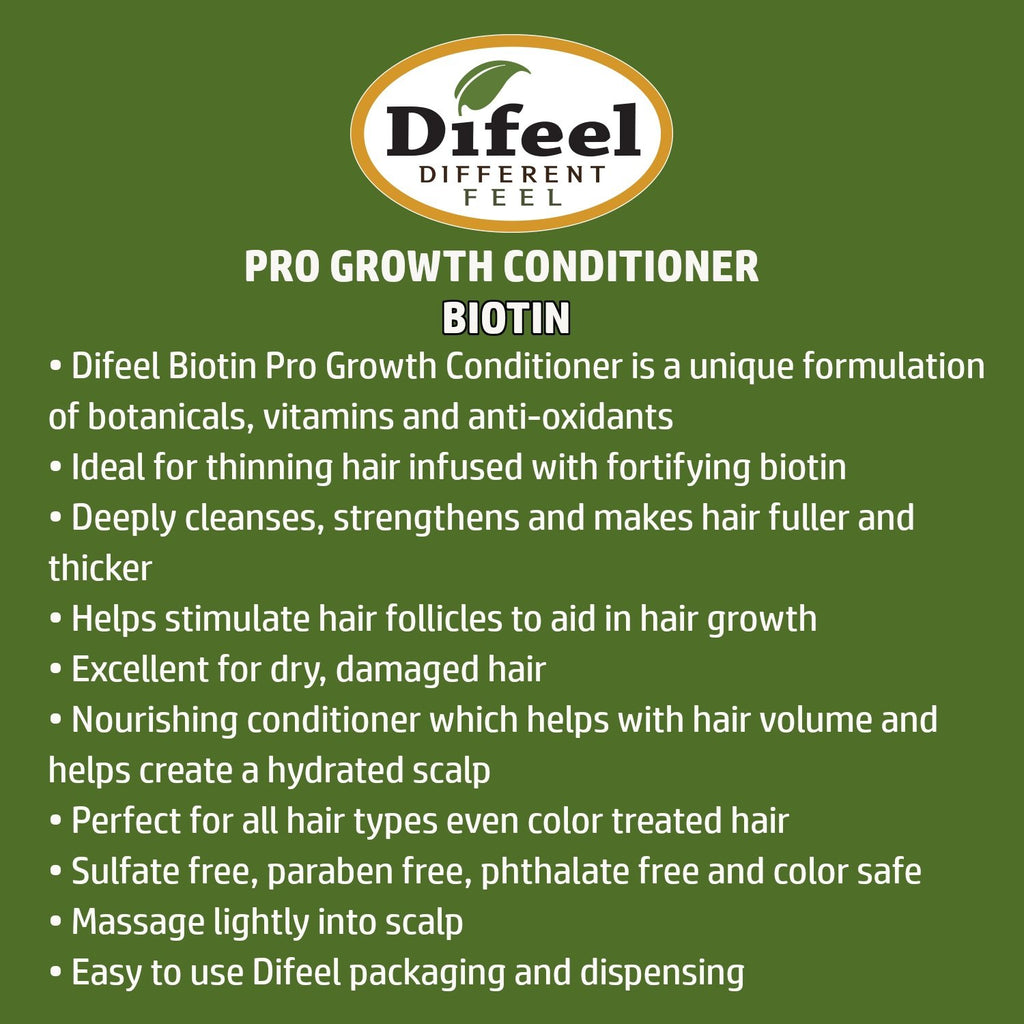 Difeel Pro-Growth Biotin Conditioner for Hair Growth 12 oz. (Pack of 2)