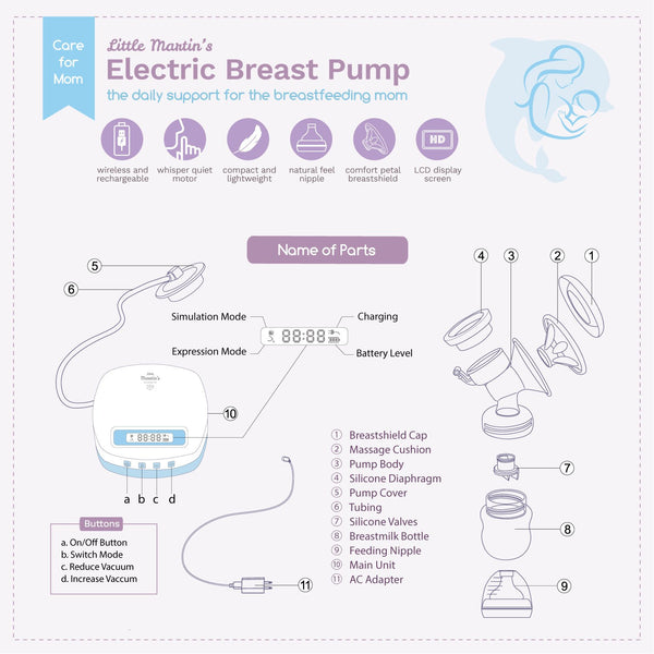 Little Martin's Drawer Electric Breast Milk Pump for breastfeeding – Rechargeable Battery for Travel