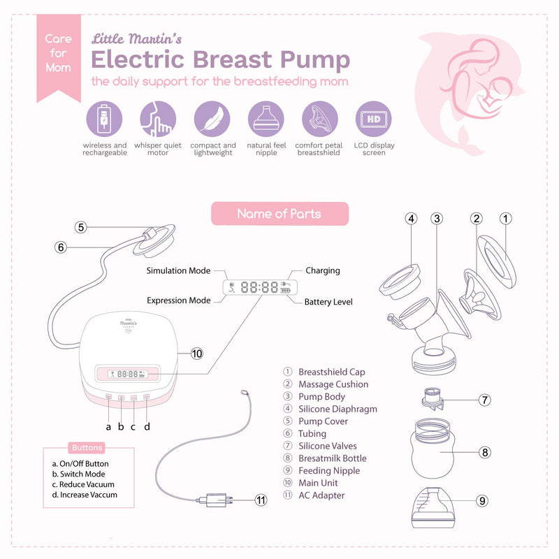 Little Martin's Drawer Electric Breast Milk Pump for breastfeeding