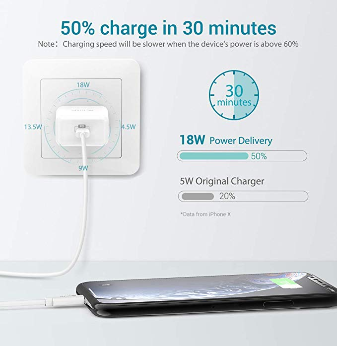 iPhone Fast Charger - White