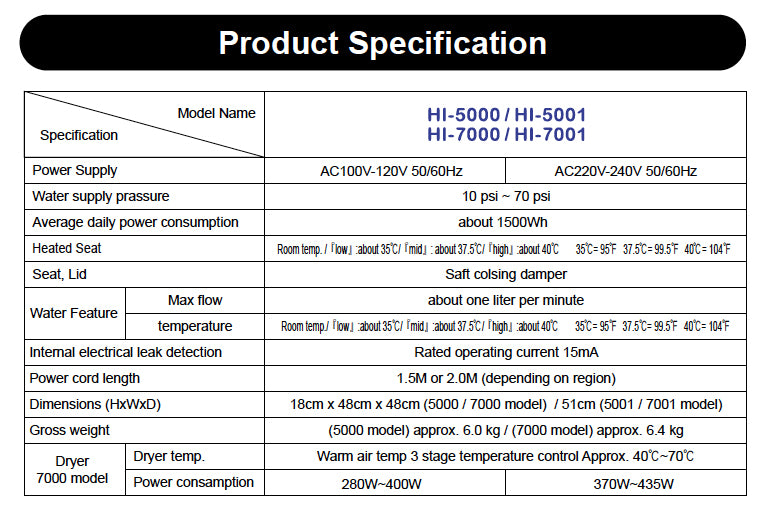 HomeTech HI-7000 Bidet Toilet Seat Specifications