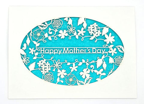 Mothersday gift guide
