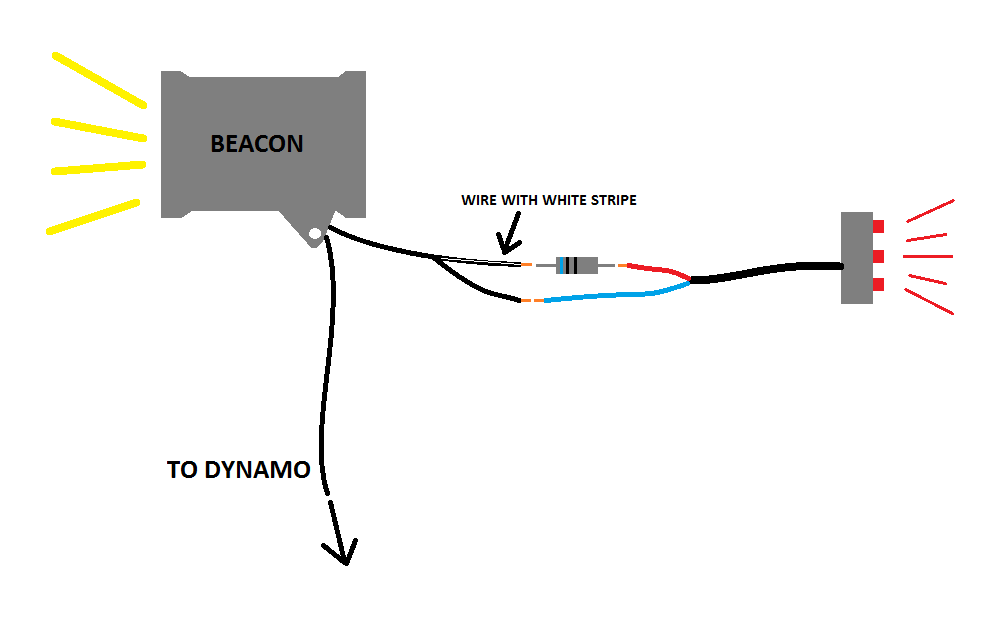 Beacon Taillight Compatibility Sinewave Cycles