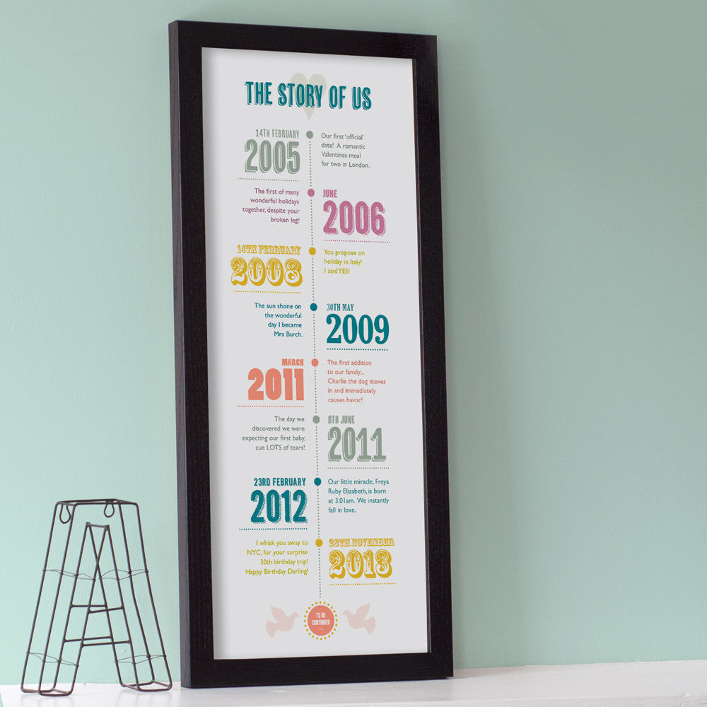 personalised story of us timeline print the drifting bear co