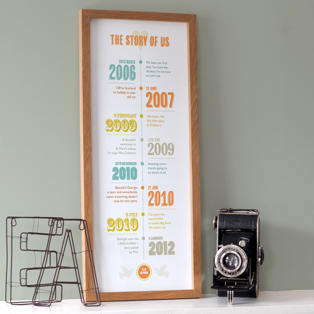 Personalised story of us timeline print the drifting bear co personalised story of us timeline print jeuxipadfo Gallery