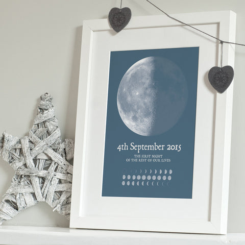 Personalised 'Phase of the Moon' Print