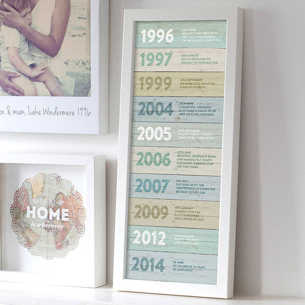 Personalised Our Story Print