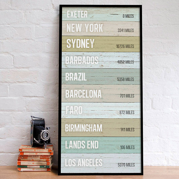 Personalised Distance Location Print