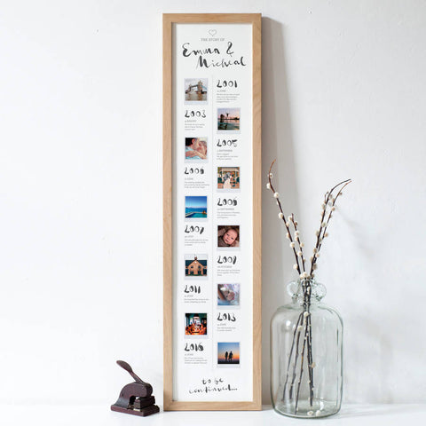 Personalised Our Story Photo Timeline Print