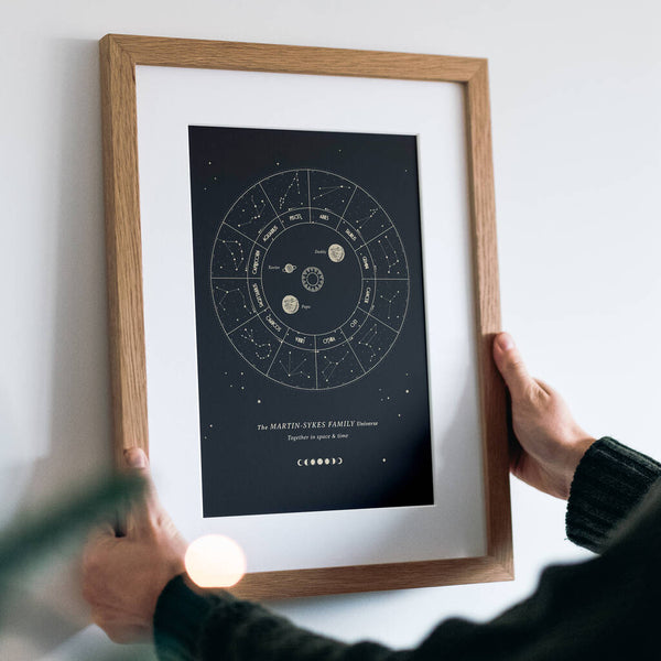 Personalised Our Universe Zodiac Family Print