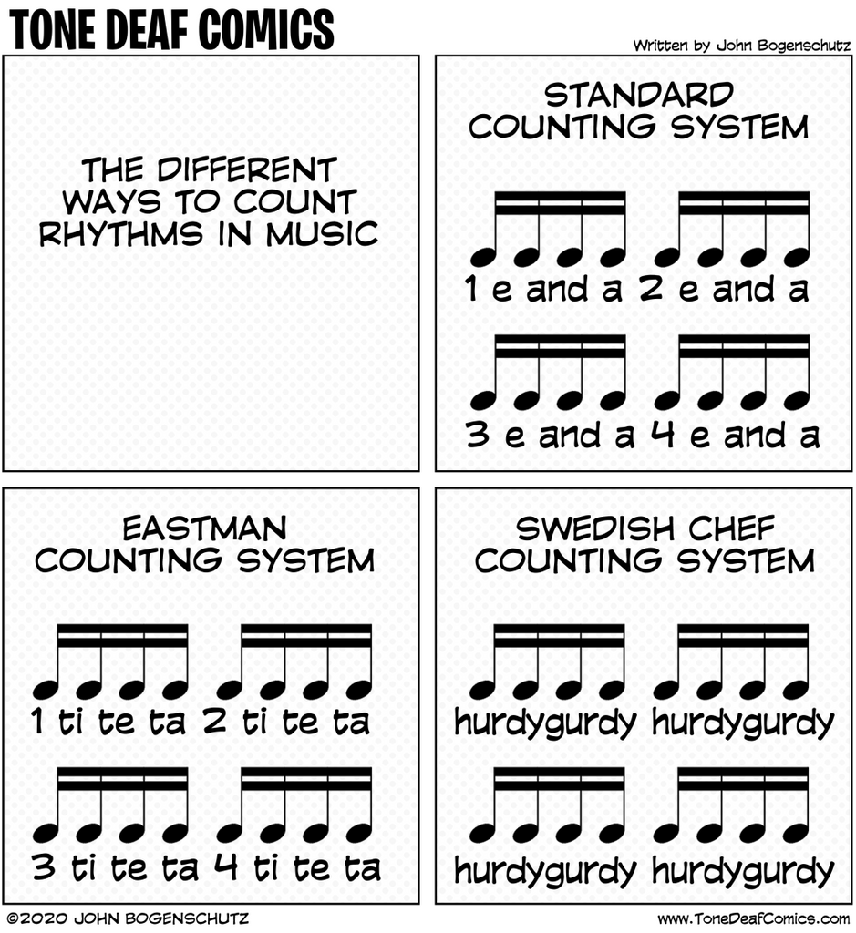 Different Ways to Count Rhythms in Music