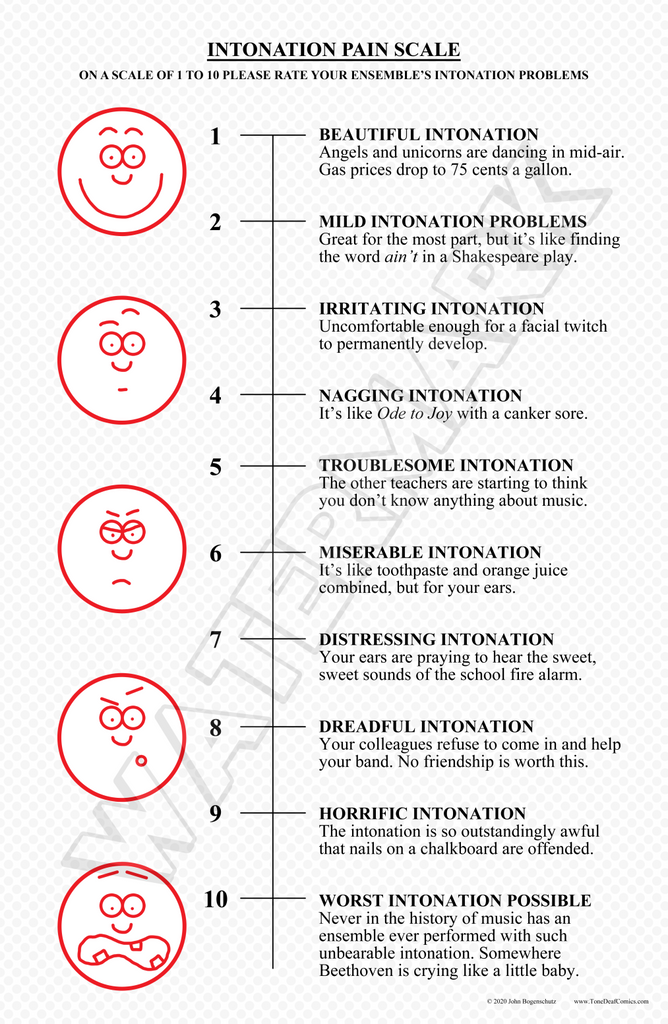 Intonation Pain Scale (Redesigned)