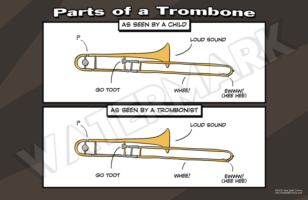 Parts of a Trombone