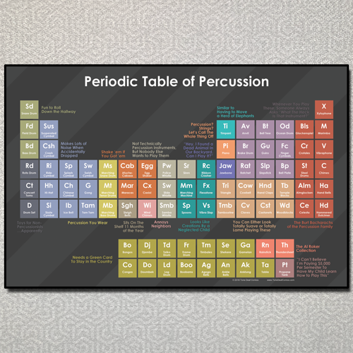 Periodic Table of Percussion