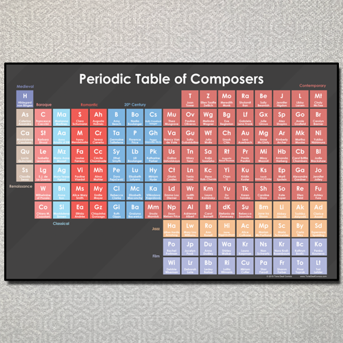 Periodic Table of Composers (Female Edition)