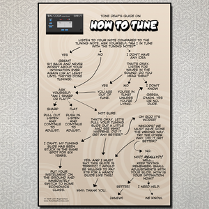 How to Tune