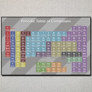 Periodic Table of Composers
