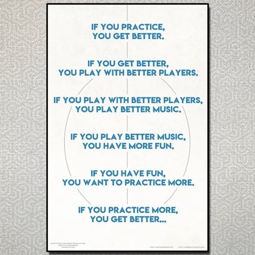 Practice Poster