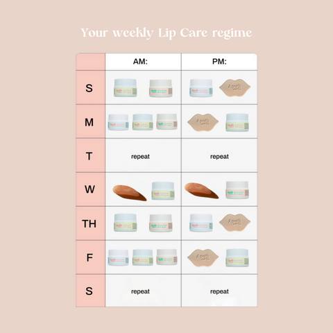 How to use Apoth and Co Lip Care Tool Kit