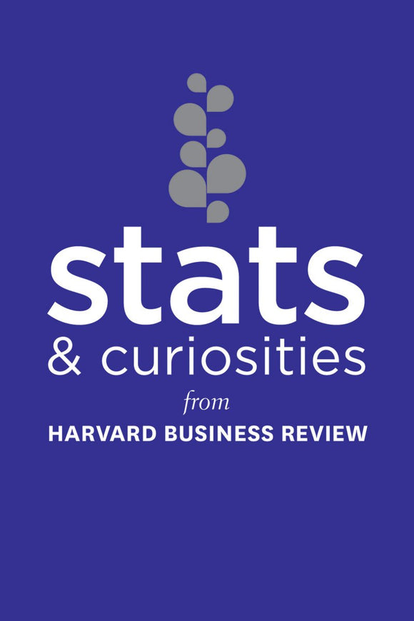 Stats & Curiosities Hardcover – 1 Nov 2013 by HBR - ey-estopper