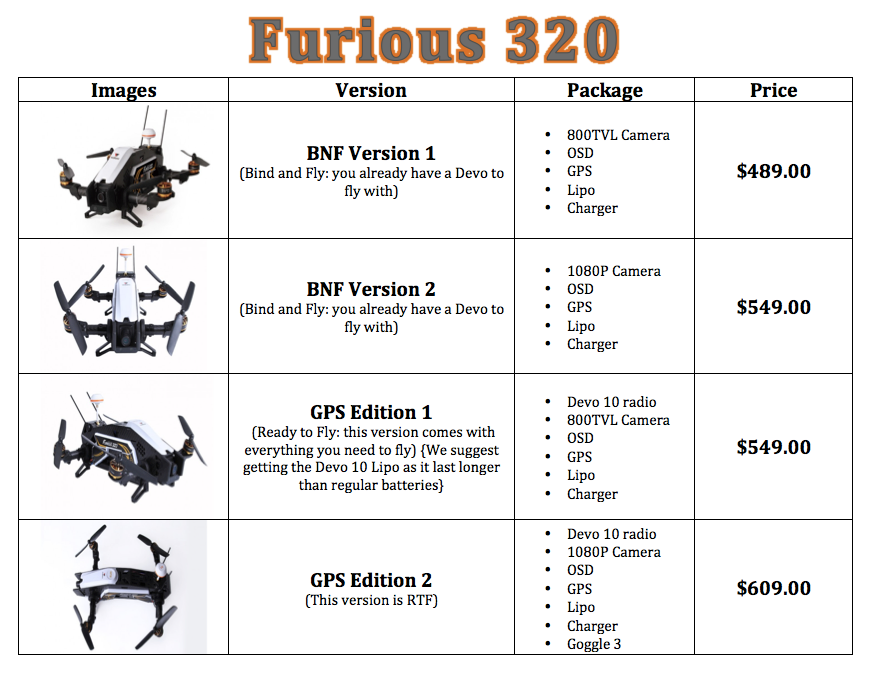 Walkera Furious 310 Configurations and prices