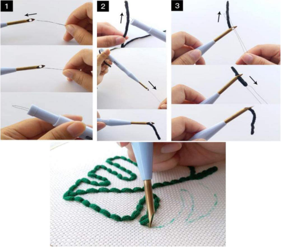 DIY Punch Needle Kit Handcraft Woolen Embroidery Creative Gift with 21cm Frame  -Little Princess