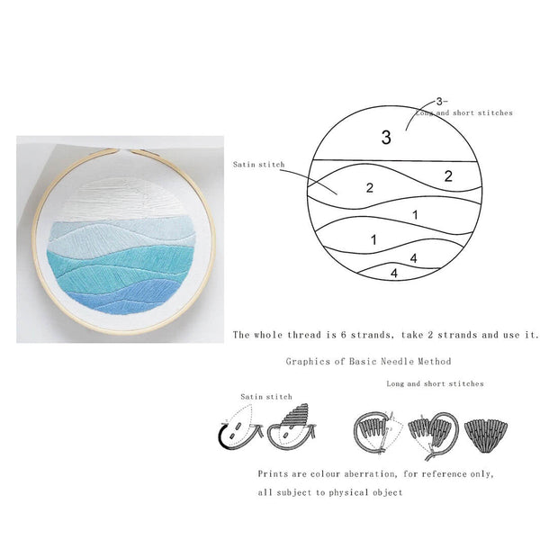 DIY Cross Stitch Embroidery Starter Kit with Bamboo Embroidery Hoop - Coastline 15 x 15cm - idiypaint