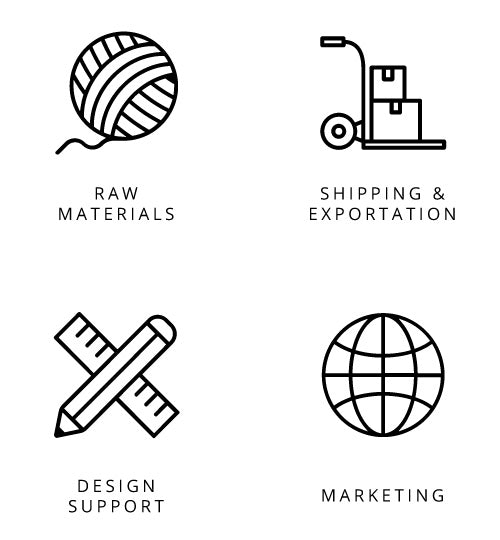 Raw Materials, Shipping and Exportation, Design Work, Marketing