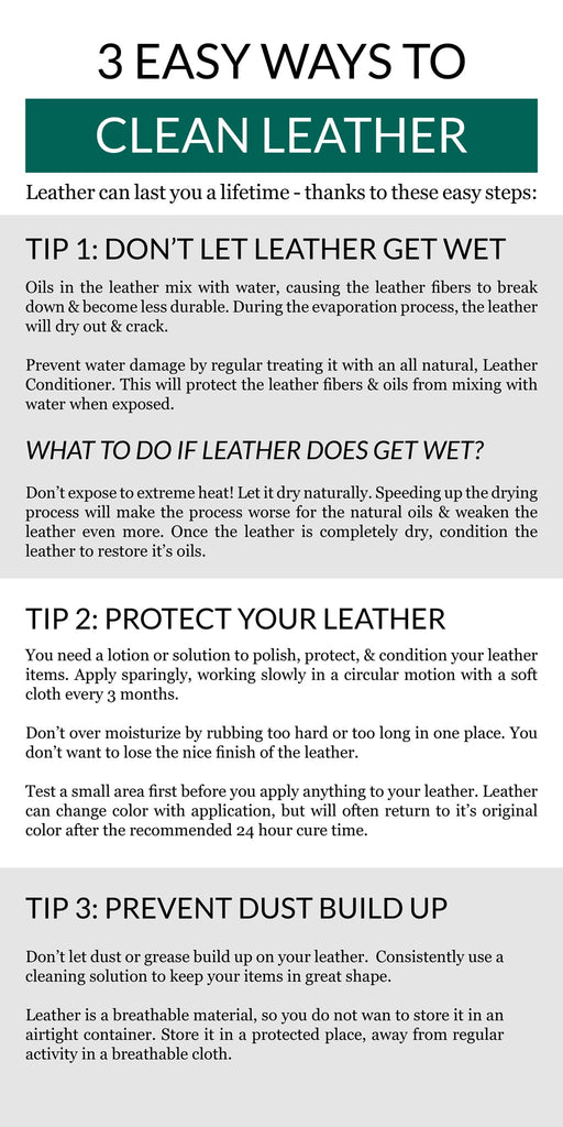 Protect your Leather Handbag