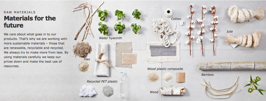 Sustainable Raw Materials